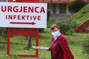 6 viktima dhe 586 raste të reja me COVID-19 në Shqipëri