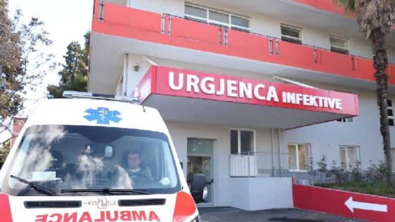 Shqipëri, 19 të vdekur dhe 1,021 raste të reja