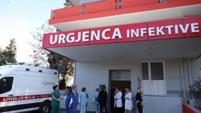 Në Shqipëri 23 raste të reja pozitive me koronavirus
